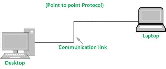 Point-to-point-protocol-in-Hindi-computervidya