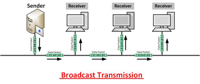 broadcast-in-hindi